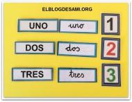 ELBLOGDESAMI.ORG-NÚMEROS-1
