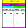 elblogdesami-org-cuadro-demostrativos-001