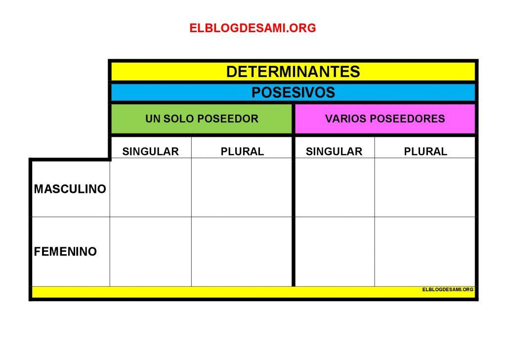 elblogdesami-org-cuadro-posesivos-003