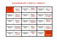 elblogdesami-org-domino-cdirecto-cindirecto-001