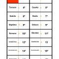 elblogdesami-org-domino-determinantes-numerales-001