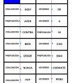 elblogdesami-org-preposiciones-conjunciones-adverbios-001
