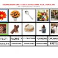 elblogdesami-org-vocabulario-familia-de-palabras-pastel