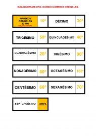 ELBLOGDESAMI.ORG-DOMINO-ORDINALES-10-100-001