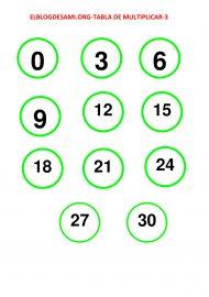 ELBLOGDESAMI.ORG-TABLA3-CIRCULO-(3)-001