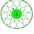 ELBLOGDESAMI.ORG-TABLA3-CIRCULO-(3)-002