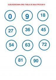 ELBLOGDESAMI.ORG-TABLA9-CIRCULO-001