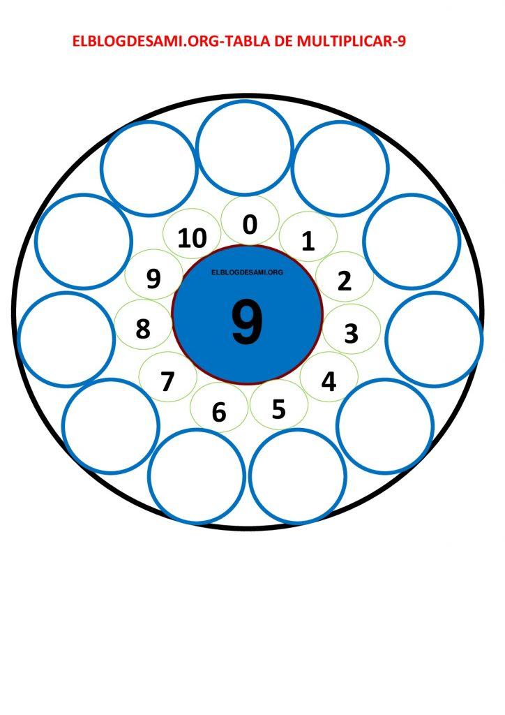 ELBLOGDESAMI.ORG-TABLA9-CIRCULO-002