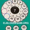 ELBLOGDESAMI.ORG-TABLA7