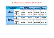 ELBLOGDESAMI.ORG-DETERMINANTES-POSESIVOS2